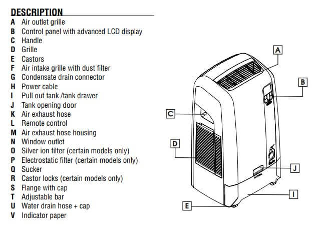 Delonghi Air Conditioner Fault Codes | Sante Blog