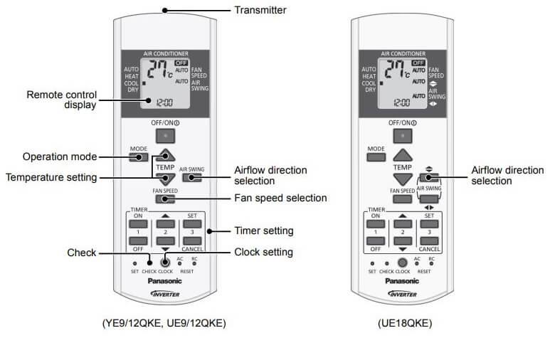 Panasonic AC Remote Control