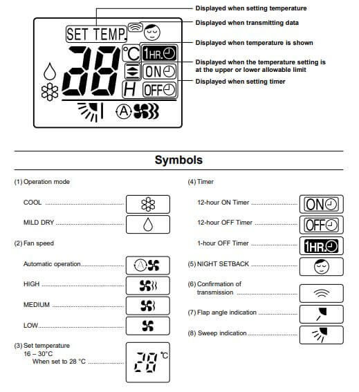Sanyo Air Conditioner Error Codes Acerrorcode Com
