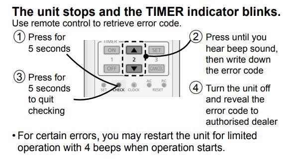 Panasonic Air Conditioner Error Codes | ACErrorCode com