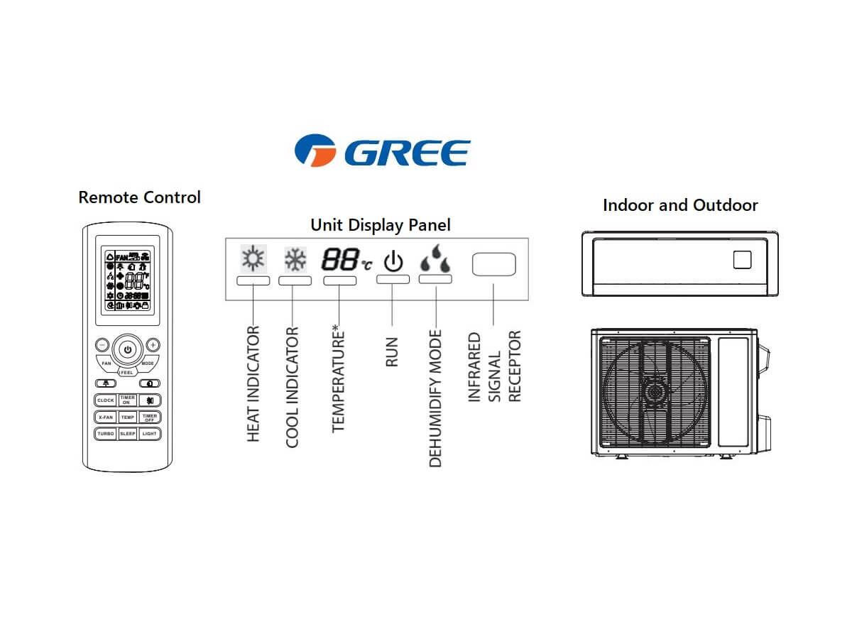gree air conditioners error codes