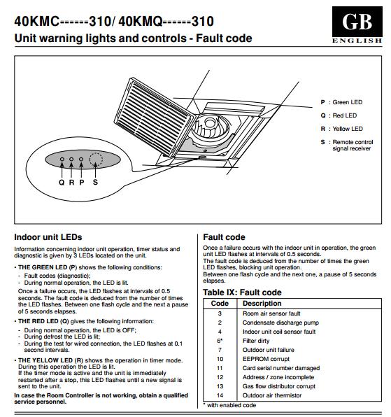 Carrier Cassette Air Conditioner Error Codes   ACErrorCode com