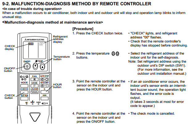 Air Conditioner Repair: Rheem Air Conditioner Repair Manual