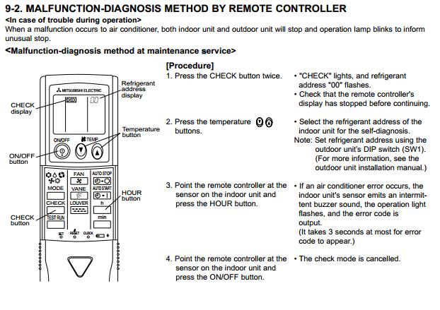 Kelvinator Air Conditioner Ksr27g User Manual