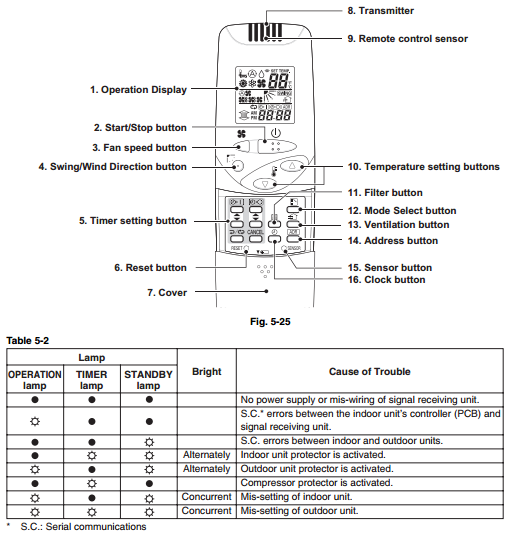 Installation Manual samsung Air Conditioning wifi services