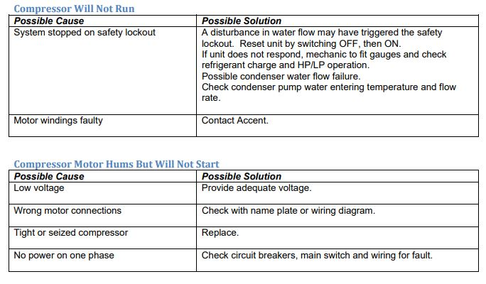 Rheem Pool Heat Pump Error Codes | ACErrorCode com