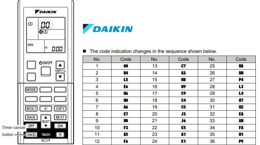Daikin Error Codes and Troubleshooting | ACErrorCode com