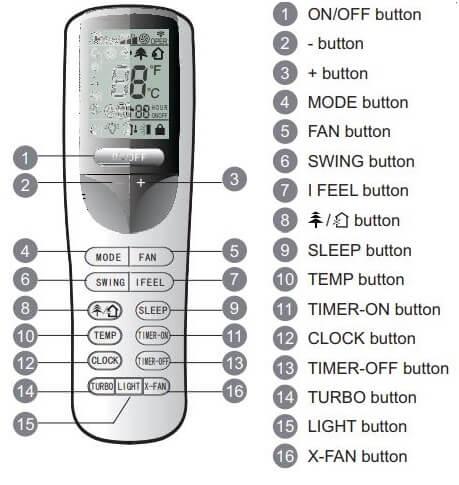 Lennox AC Remote Control