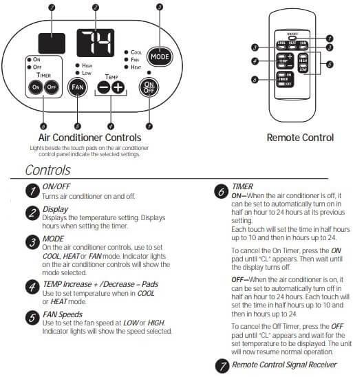 GE Window Air Conditioner Error Codes