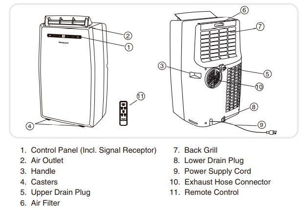 Honeywell Portable AC Parts Description