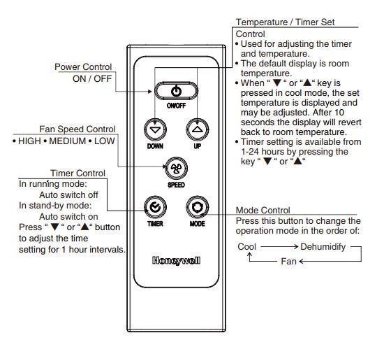 Honeywell Portable AC Remote Control