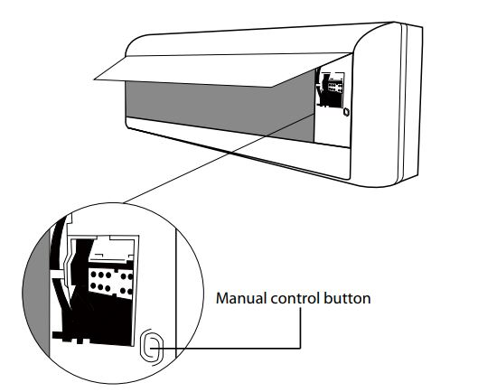 How to operate your unit without the remote control
