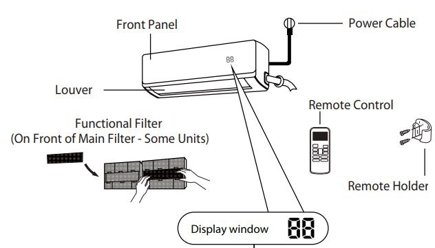 Klimaire Air Conditioner Troubleshooting