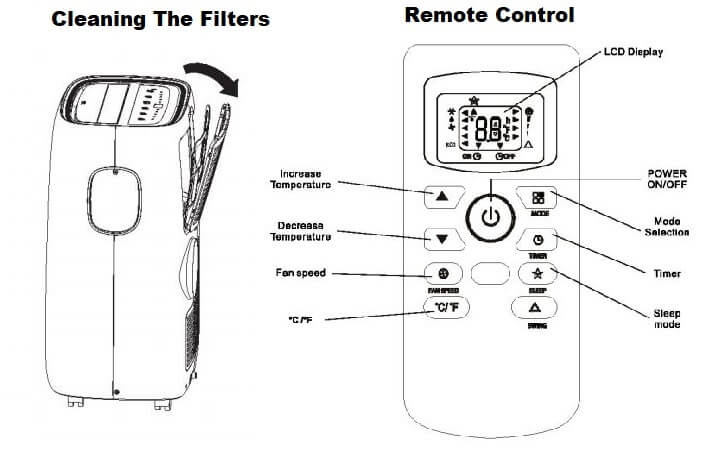 TCL Portable AC Cleaning The Filters