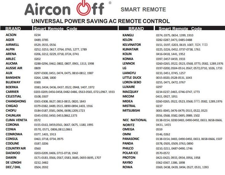 Universal Air Conditioner Remote Control Codes