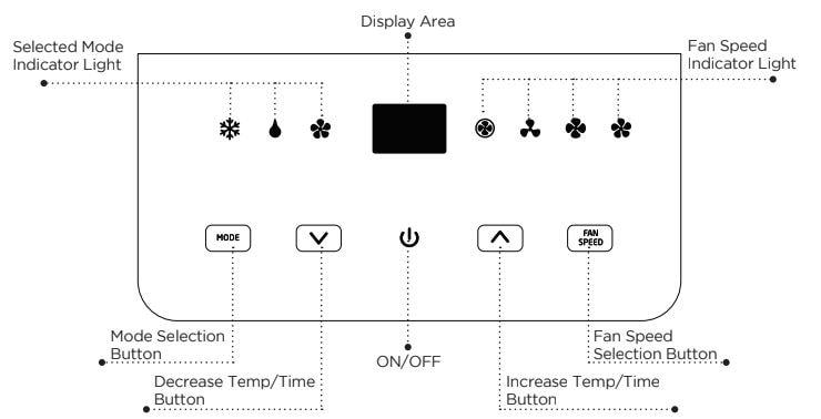 Black and Decker Portable AC Control Panel