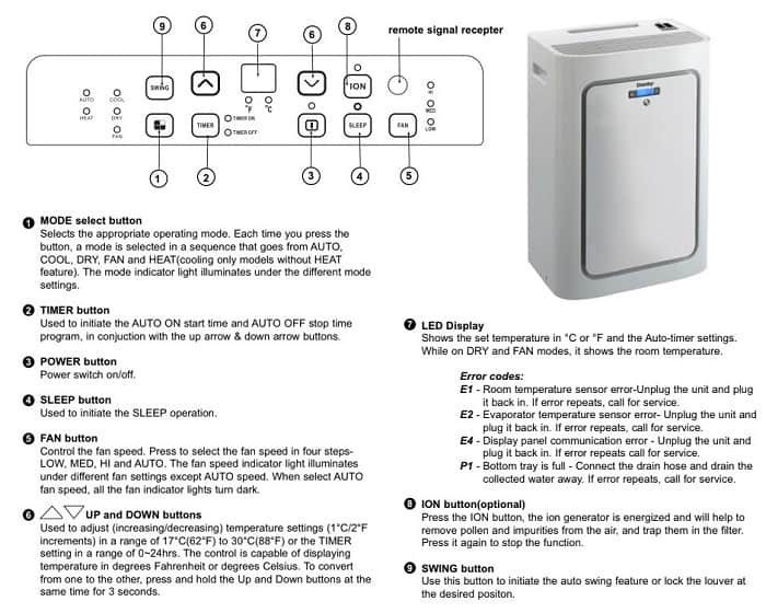 Danby Portable Air Conditioner Control Panel