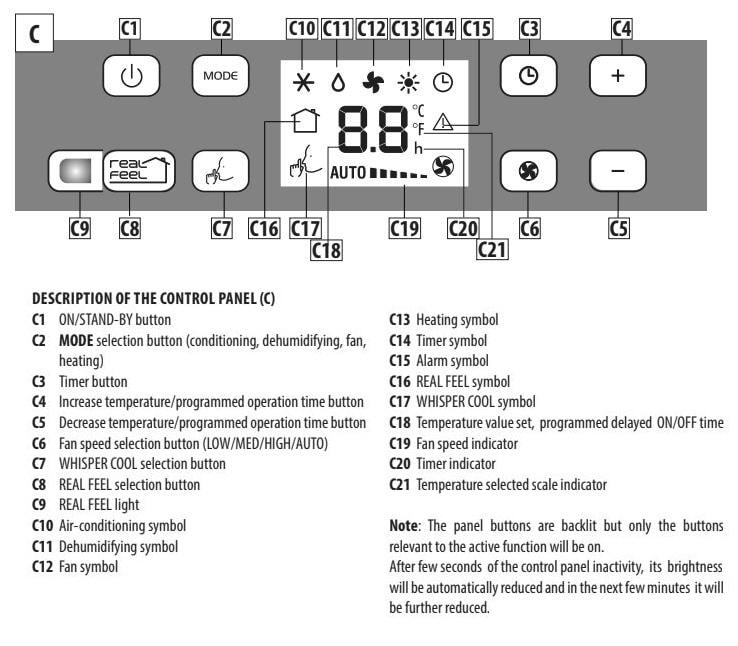 Delonghi Portable AC Error Codes | ACErrorCode com