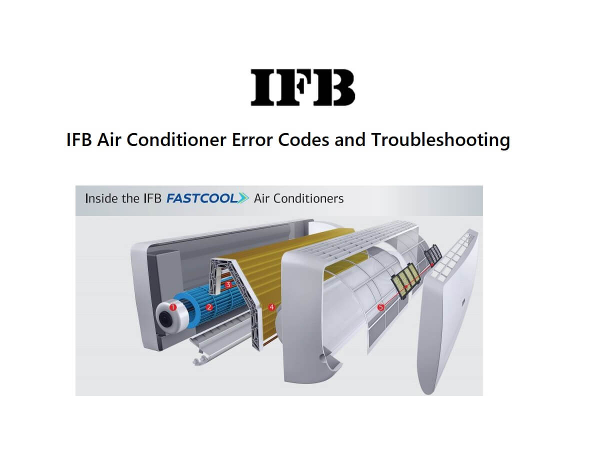 IFB AC Error Codes and Troubleshooting