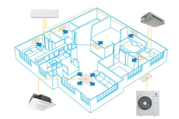 Friedrich Multi Zone Air Conditioner