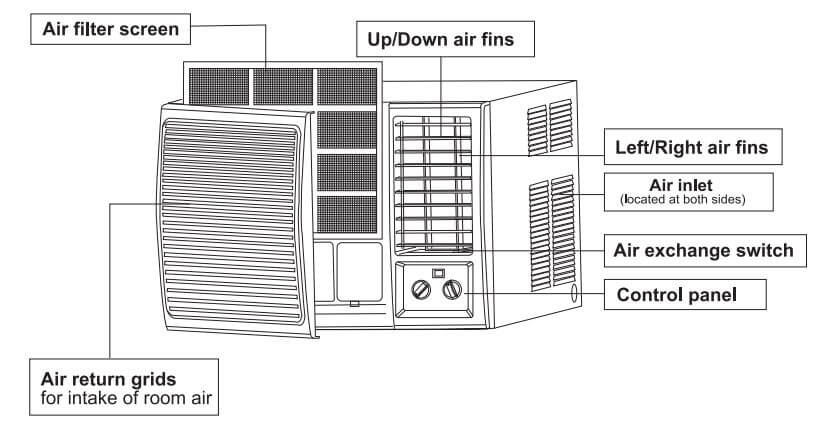 Koppel Air Conditioner Error Codes | ACErrorCode com