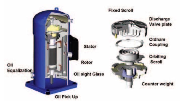 Trane 15-30 Ton Compressor Internal Components