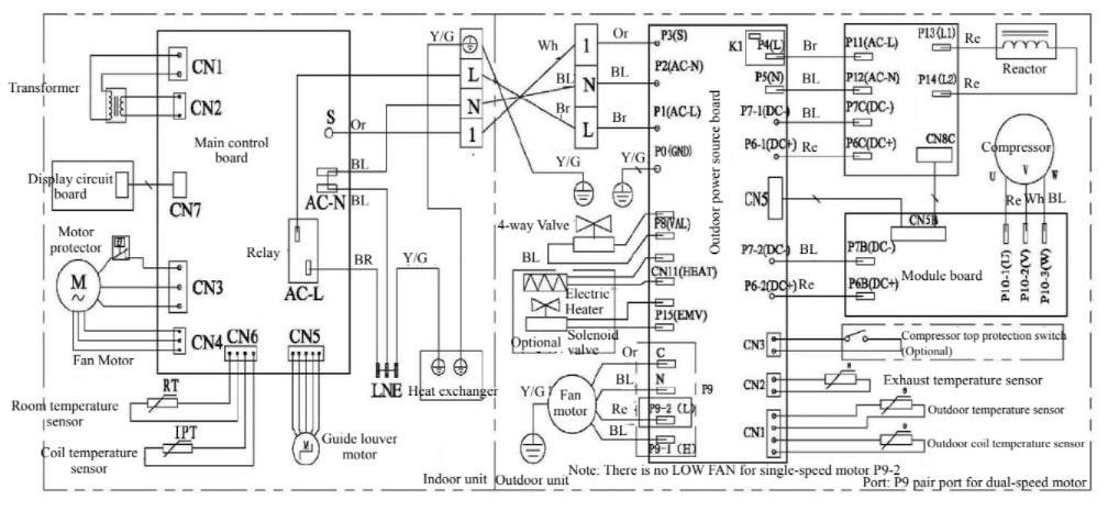 Wiring of Inverter Split AC Unit