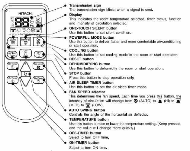 Hitachi AC Remote Control Button Meaning