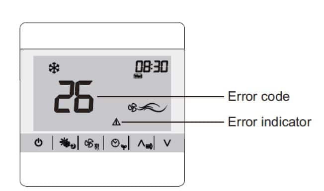 Hitachi Self-Diagnostic Malfunction Error Codes