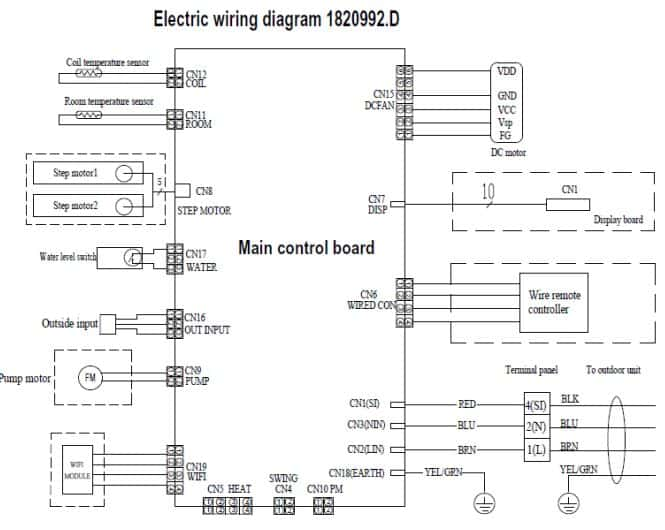 Typical Indoor Unit Electric Wiring Diagram