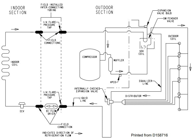 Cooling Refrigeration Cycle