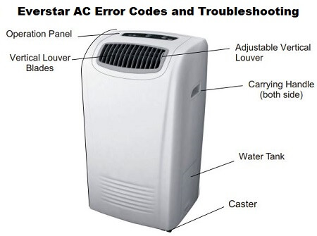 Everstar AC Error Codes and Troubleshooting