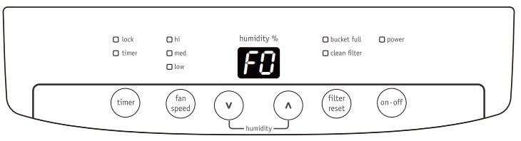 Frigidaire Air Conditioner Error Codes | ACErrorCode com