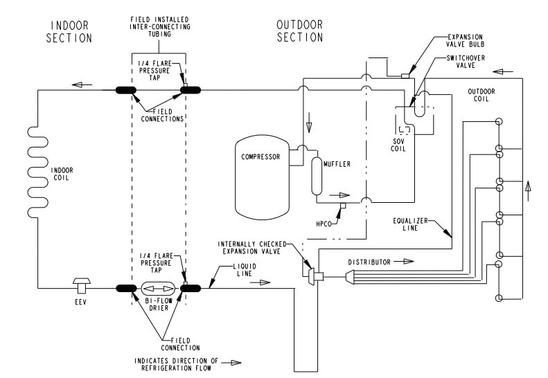 Heating Refrigeration Cycle
