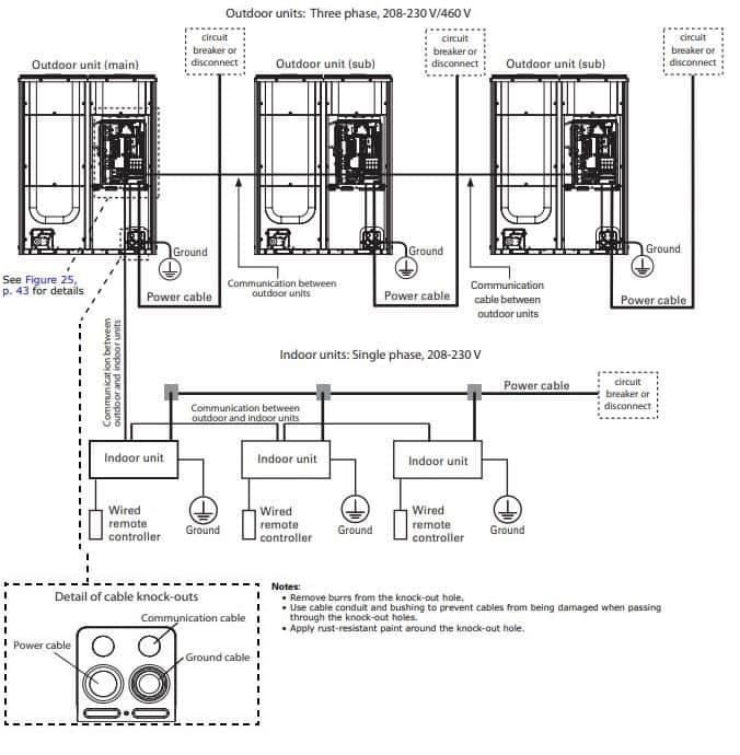 Typical system installation wiring - Outdoor units Three phase, 208-230V-460V
