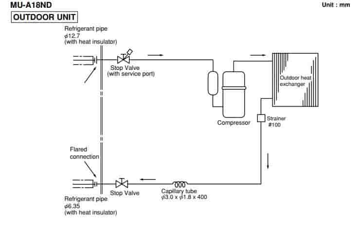 mitsubishi electric mr slim ac refrigerator diagram
