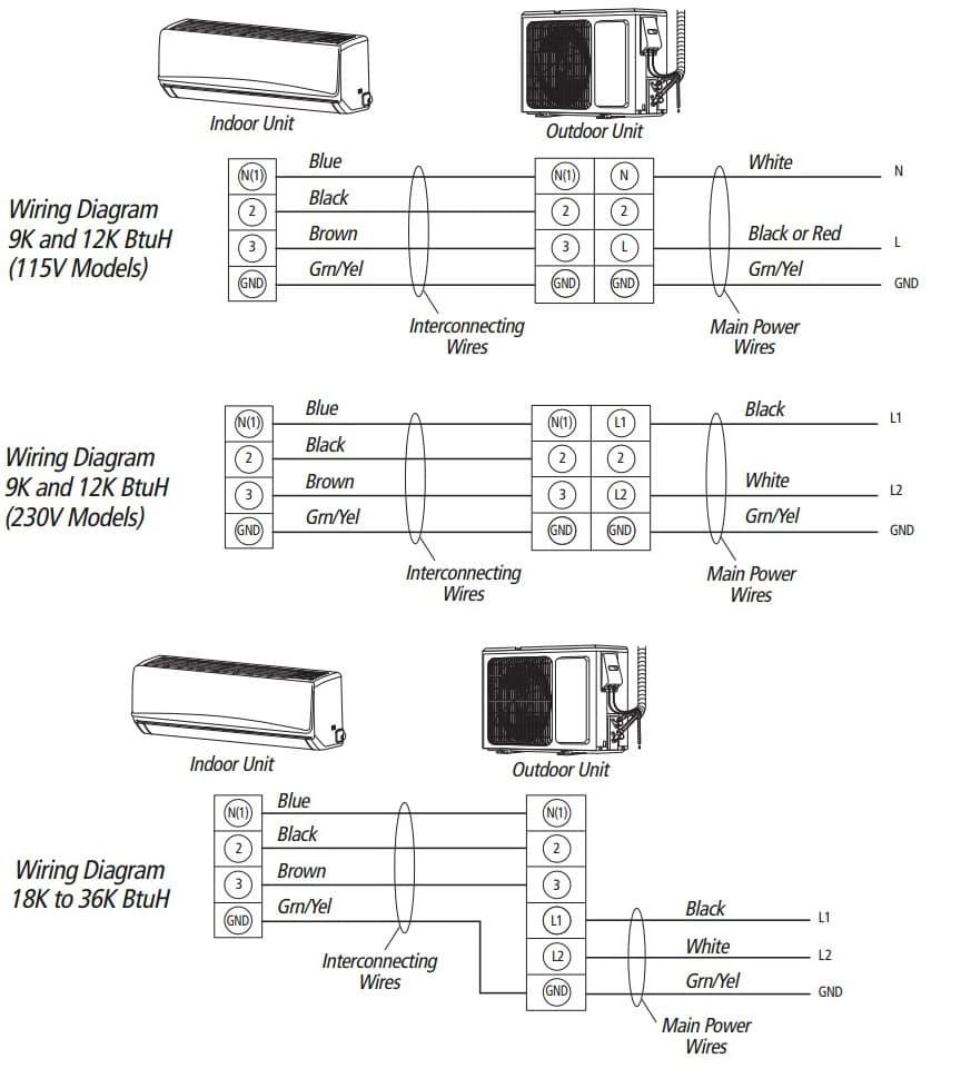 Blueridge AC Outdoor Unit Wire Connections