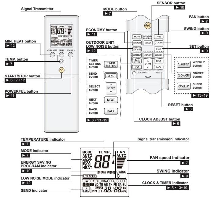 Fujitsu General AC Remote Control